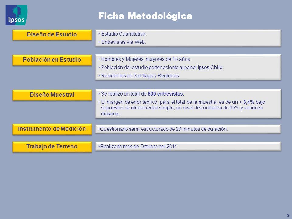 © 2008 Ipsos 3 Diseño de Estudio Población en Estudio Diseño Muestral Instrumento de Medición Trabajo de Terreno Estudio Cuantitativo. Entrevistas vía