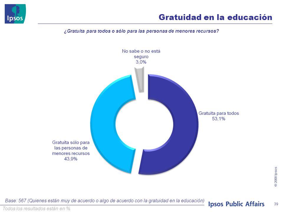 © 2008 Ipsos 39 Base: 567 (Quienes están muy de acuerdo o algo de acuerdo con la gratuidad en la educación) Todos los resultados están en % Gratuidad en la educación ¿Gratuita para todos o sólo para las personas de menores recursos
