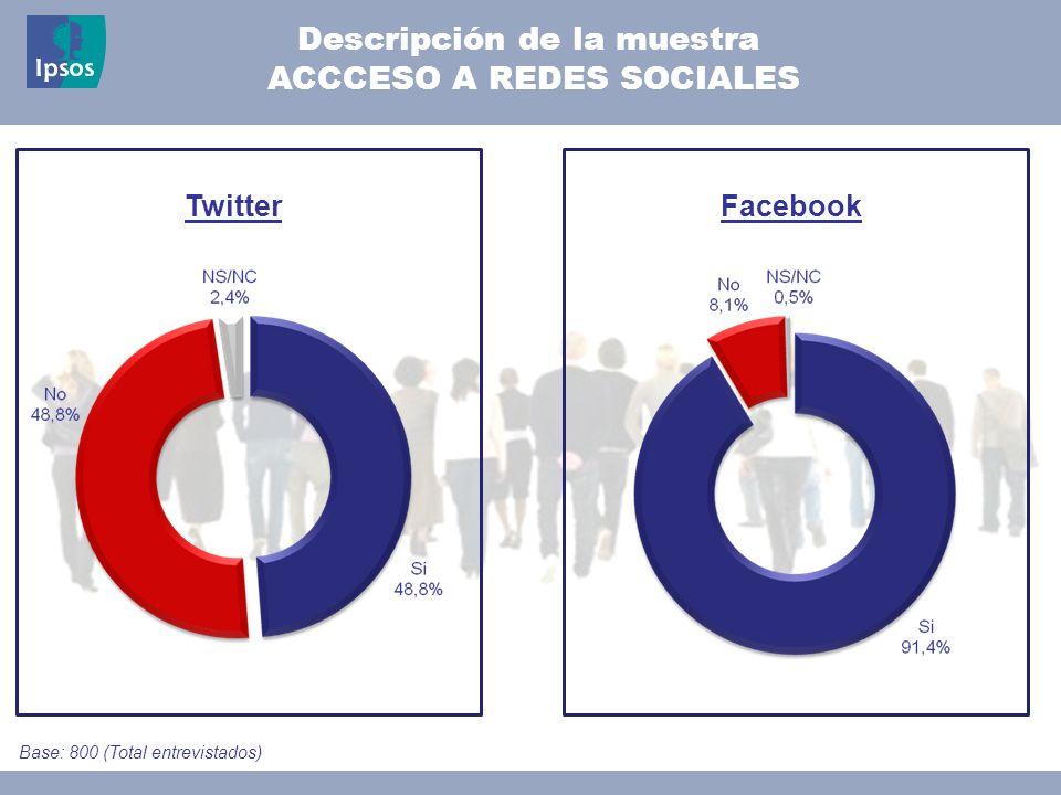 9 © 2011 Ipsos Gobierno Presidente Sebastián Piñera Clima de Opinión Temas de Actualidad y Política Principales resultados