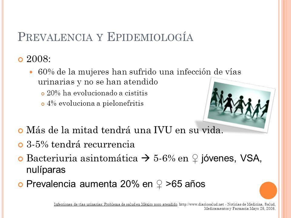 P IELONEFRITIS AGUDA NO COMPLICADA Dx Leve: sin náusea, vómito, leucos normales o y febrícula Grave: vómito, deshidratación, septicemia, leucos y fiebre Tx Leve 7-14 días VO Gram (-): Ciprofloxacina 500 mg c/12h o Norfloxacina 400 mg c/12 h o Levofloxacino 250 mg c/24h + Amoxicilina /clavulanato 875/125 mg c/12h Gram (+): Amoxicilina /clavulanato 875/125 mg c/12h Tx Grave 7-14 días VO IV hasta que paciente se encuentre afebril por 24 a 48 hrs Gram (-): Ciprofloxacina 400 mg c/12 h o Levofloxacino 500 mg c/24 h o Gatifloxacina 400 mg c/24h + Gentamicina 3 a 5 mg/kg/d o Cefoxitina 2 g c/8h Gram (+): Cefotaxima 1 – 2 g c/6-12 h + Ampicilina 3 g c/6h o Piperacilina/tazobactam 3.375 g c/6h o Ampicilina/sulbactam 3/1.2 g c/6h