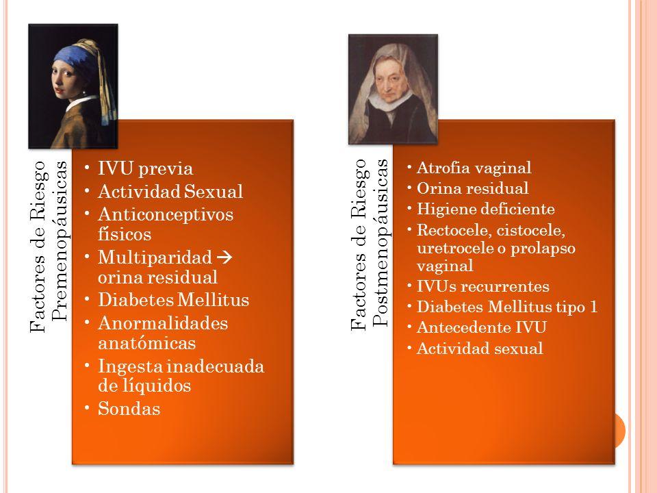 Factores de Riesgo Premenopáusicas IVU previa Actividad Sexual Anticonceptivos físicos Multiparidad orina residual Diabetes Mellitus Anormalidades ana