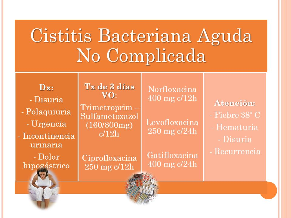 Cistitis Bacteriana Aguda No Complicada Dx: - Disuria - Polaquiuria - Urgencia - Incontinencia urinaria - Dolor hipogástrico Tx de 3 días VO Tx de 3 d