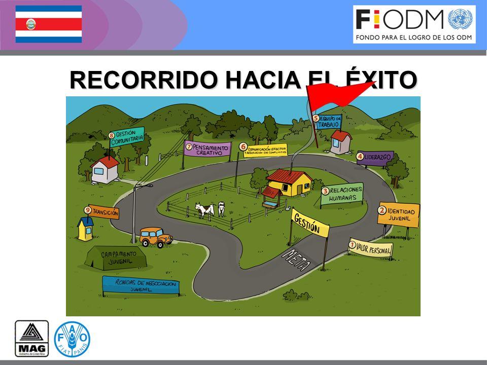 COMUNICACIÓN Exposición