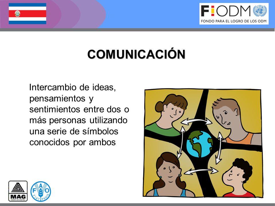 COMUNICACIÓN Intercambio de ideas, pensamientos y sentimientos entre dos o más personas utilizando una serie de símbolos conocidos por ambos