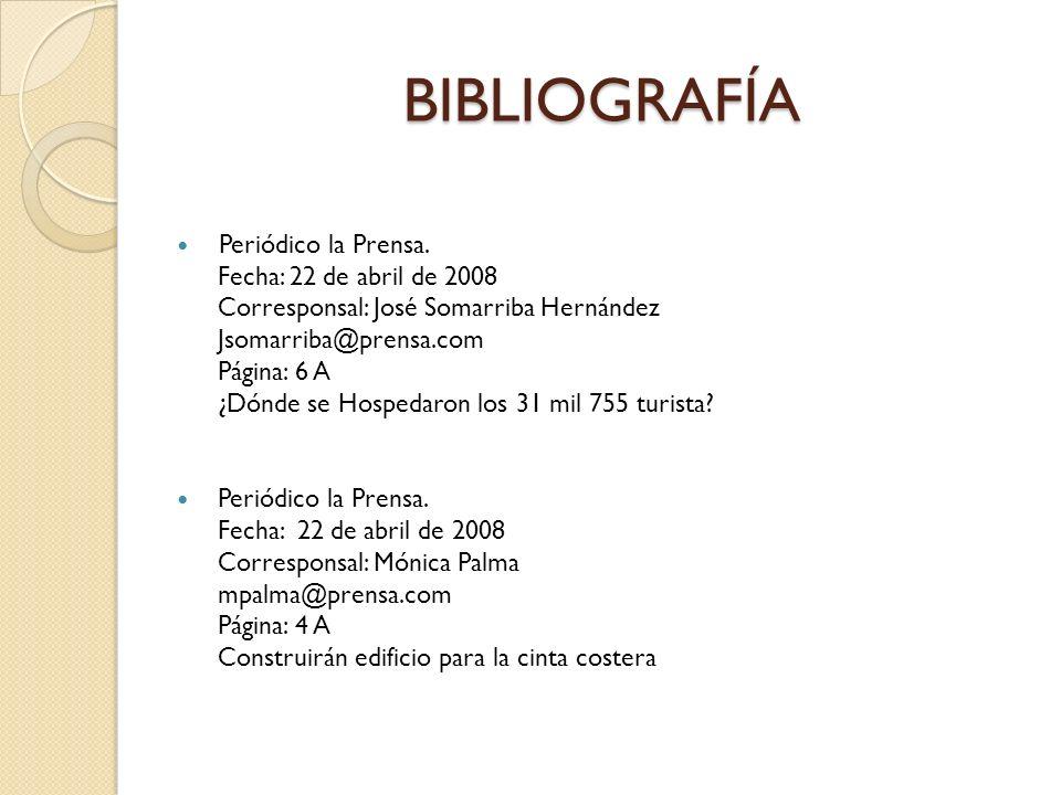 BIBLIOGRAFÍA Periódico la Prensa. Fecha: 22 de abril de 2008 Corresponsal: José Somarriba Hernández Jsomarriba@prensa.com Página: 6 A ¿Dónde se Hosped