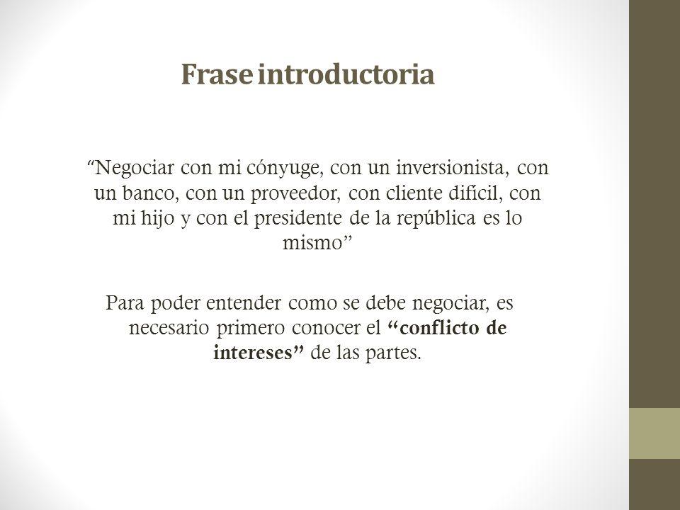 Introducción Qué es Conflicto.(Listado) Conflicto es negativo.
