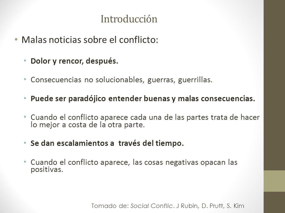 Resolución de Conflictos Resolver: Las partes se preguntan cómo arreglar la situación.