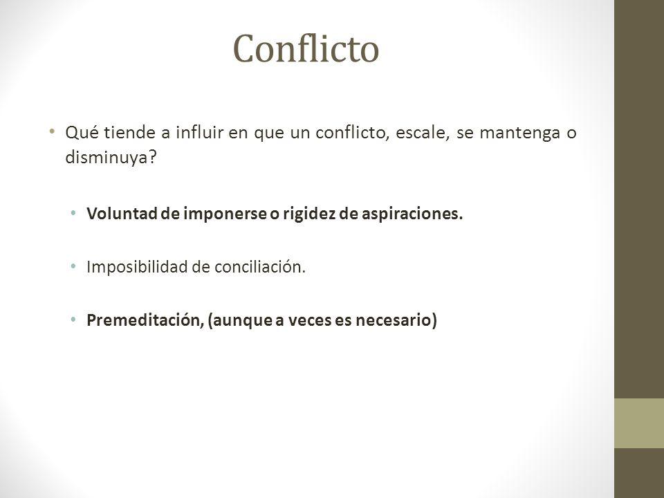 Resolución de Conflictos Principios para negociar Separar personas del problema No es personal, tratar con respeto y cortesía a la persona.