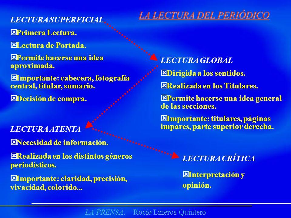 LA PRENSA. Rocío Lineros Quintero LA LECTURA DEL PERIÓDICO LECTURA SUPERFICIAL Primera Lectura. Lectura de Portada. Permite hacerse una idea aproximad