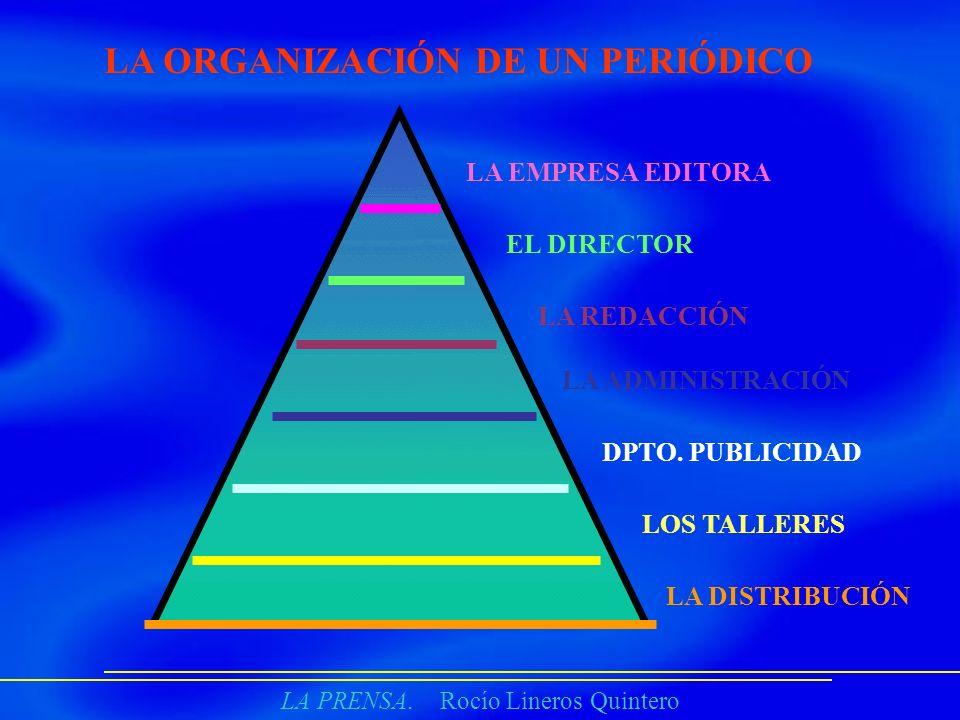 LA PRENSA. Rocío Lineros Quintero LA ORGANIZACIÓN DE UN PERIÓDICO LA EMPRESA EDITORA EL DIRECTOR LA REDACCIÓN LA ADMINISTRACIÓN DPTO. PUBLICIDAD LOS T
