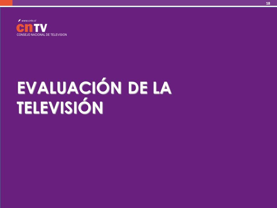 EVALUACIÓN DE LA TELEVISIÓN 18