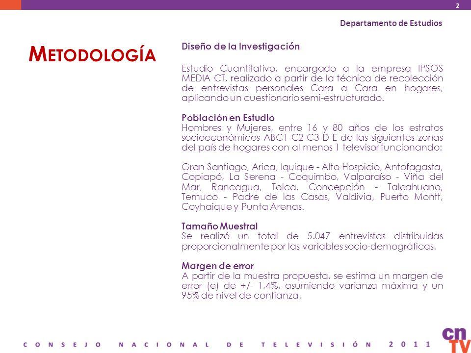 M ETODOLOGÍA Diseño de la Investigación Estudio Cuantitativo, encargado a la empresa IPSOS MEDIA CT, realizado a partir de la técnica de recolección d