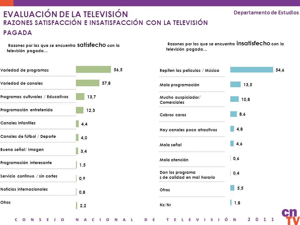 RAZONES SATISFACCIÓN E INSATISFACCIÓN CON LA TELEVISIÓN PAGADA Departamento de Estudios Razones por las que se encuentra insatisfecho con la televisió