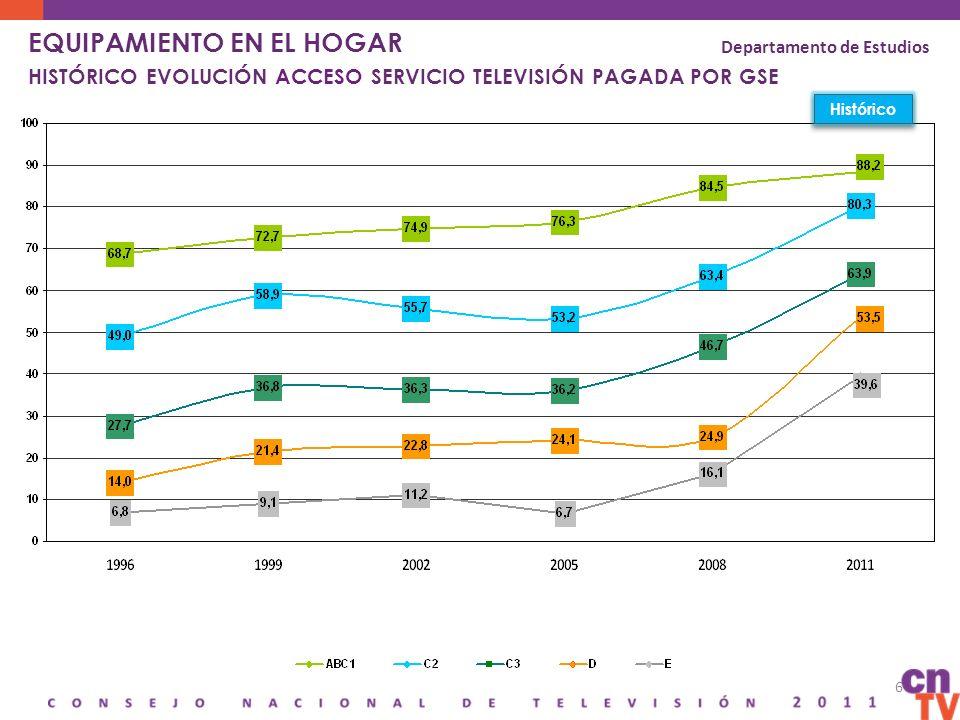 17 CONSUMO HÁBITOS DE CONSUMO TELEVISIVO Departamento de Estudios ¿Que tipos de programas de televisión ve en familia, ya sea en la semana o el fin de semana.