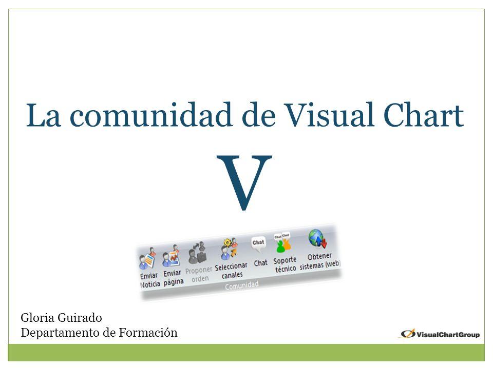 Conversar con otros usuarios Visual Chart permite estar en contacto con otro usuarios para intercambiar opiniones on-line.