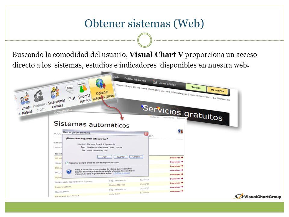 Obtener sistemas (Web) Buscando la comodidad del usuario, Visual Chart V proporciona un acceso directo a los sistemas, estudios e indicadores disponibles en nuestra web.