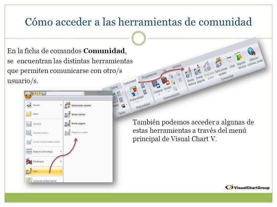 Cómo acceder a las herramientas de comunidad En la ficha de comandos Comunidad, se encuentran las distintas herramientas que permiten comunicarse con otro/s usuario/s.