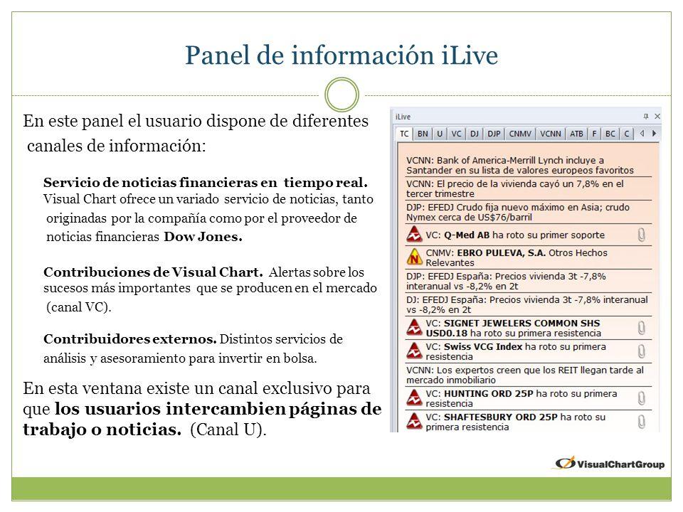 Panel de información iLive En este panel el usuario dispone de diferentes canales de información: Servicio de noticias financieras en tiempo real.