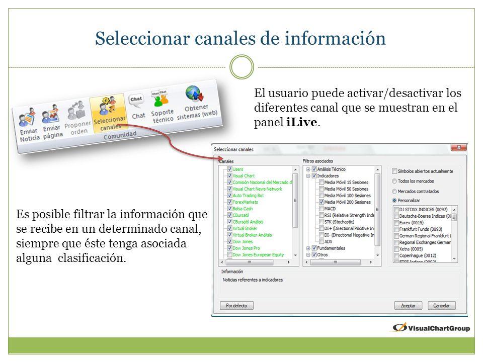 Seleccionar canales de información El usuario puede activar/desactivar los diferentes canal que se muestran en el panel iLive.