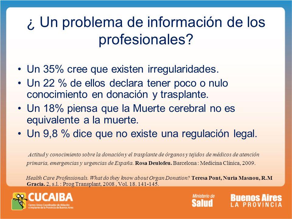 ¿ Un problema de información de los profesionales? Un 35% cree que existen irregularidades. Un 22 % de ellos declara tener poco o nulo conocimiento en