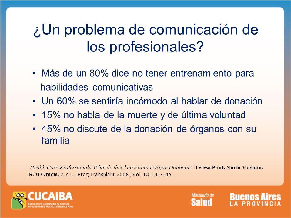 ¿Un problema de comunicación de los profesionales? Más de un 80% dice no tener entrenamiento para habilidades comunicativas Un 60% se sentiría incómod