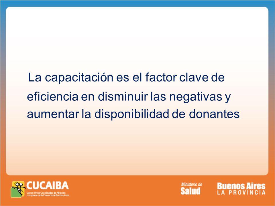 La capacitación es el factor clave de eficiencia en disminuir las negativas y aumentar la disponibilidad de donantes