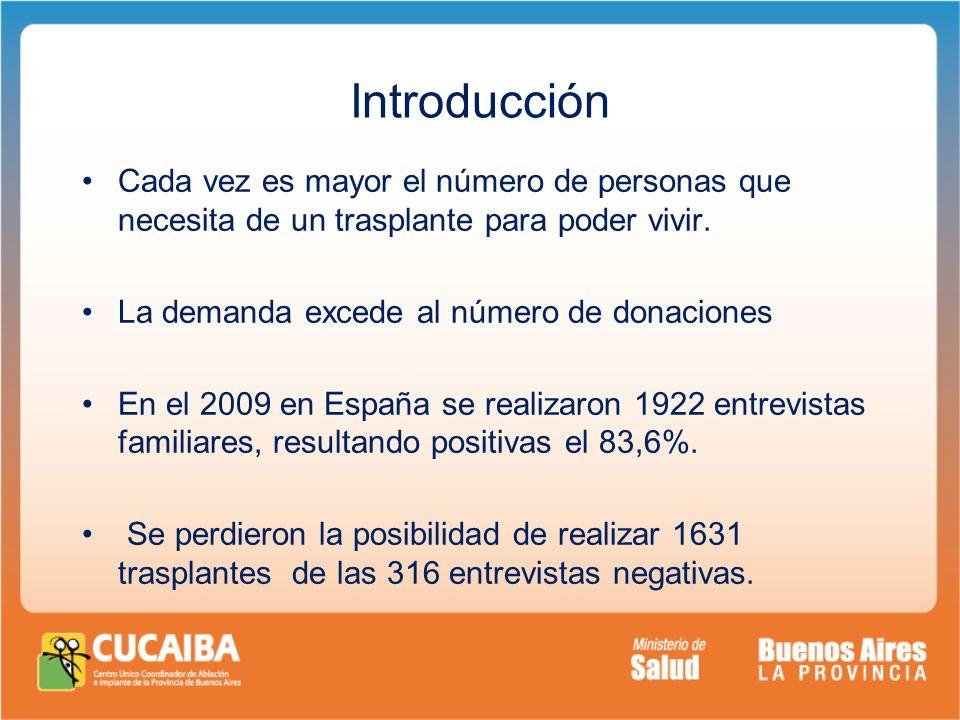 Introducción Cada vez es mayor el número de personas que necesita de un trasplante para poder vivir. La demanda excede al número de donaciones En el 2