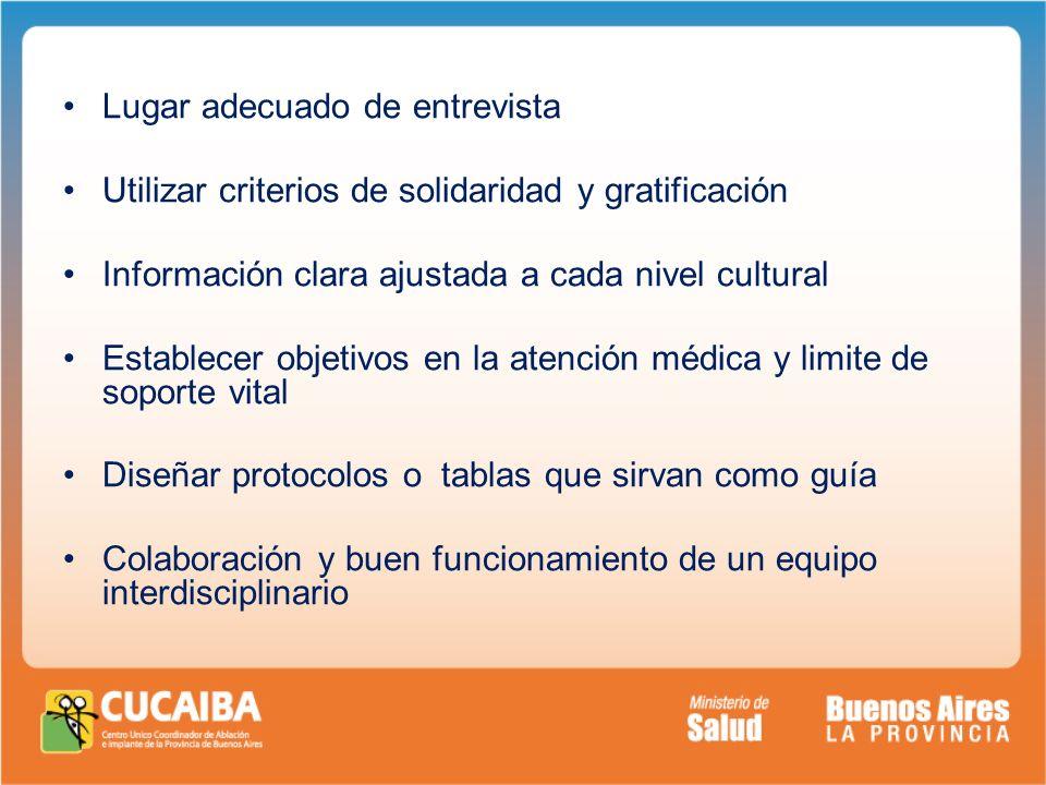 Lugar adecuado de entrevista Utilizar criterios de solidaridad y gratificación Información clara ajustada a cada nivel cultural Establecer objetivos e