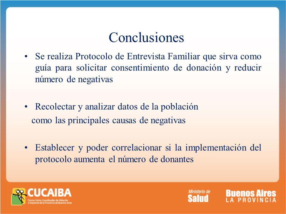 Conclusiones Se realiza Protocolo de Entrevista Familiar que sirva como guía para solicitar consentimiento de donación y reducir número de negativas R