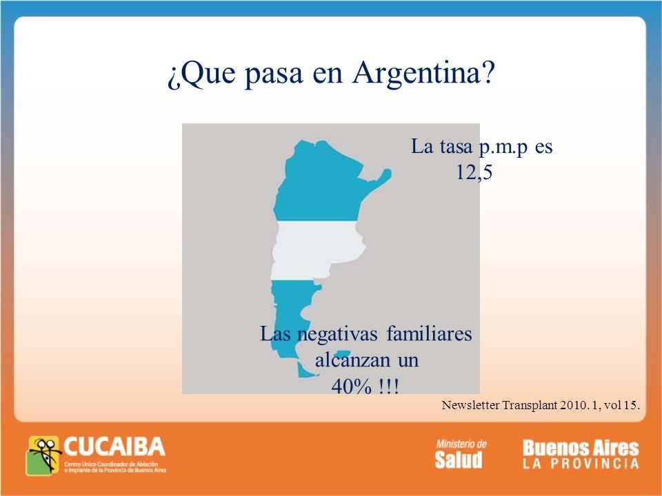 ¿Que pasa en Argentina? La tasa p.m.p es 12,5 Las negativas familiares alcanzan un 40% !!! Newsletter Transplant 2010. 1, vol 15.