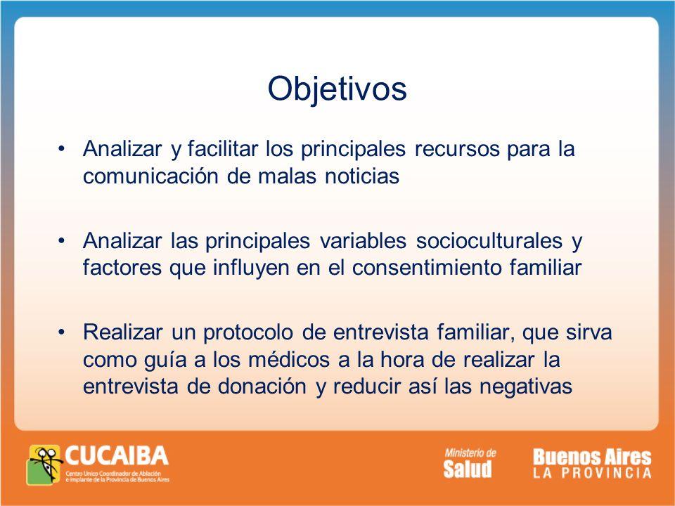 Objetivos Analizar y facilitar los principales recursos para la comunicación de malas noticias Analizar las principales variables socioculturales y fa
