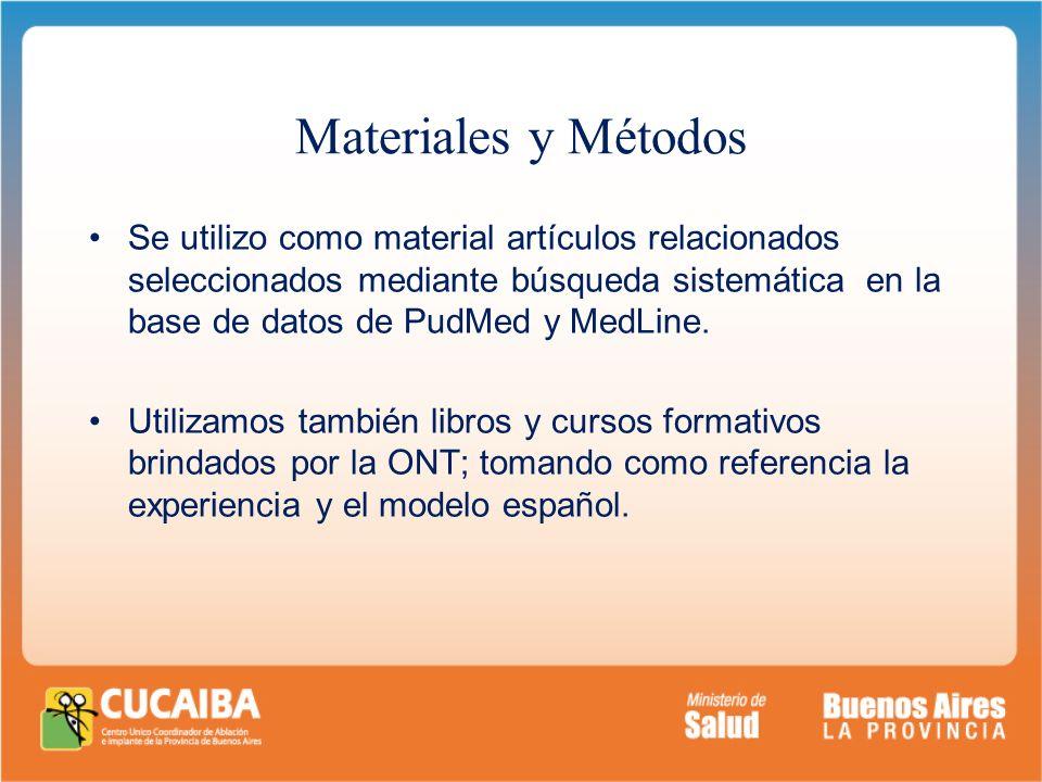Materiales y Métodos Se utilizo como material artículos relacionados seleccionados mediante búsqueda sistemática en la base de datos de PudMed y MedLi