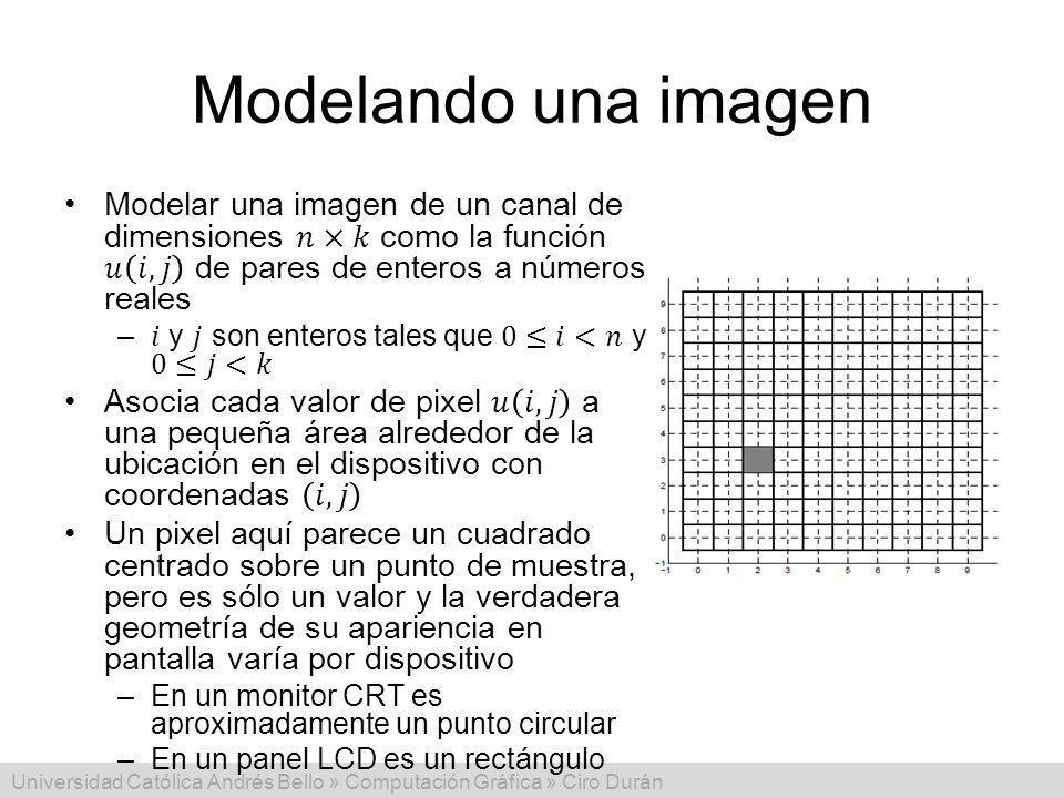 Universidad Católica Andrés Bello » Computación Gráfica » Ciro Durán Modelando una imagen