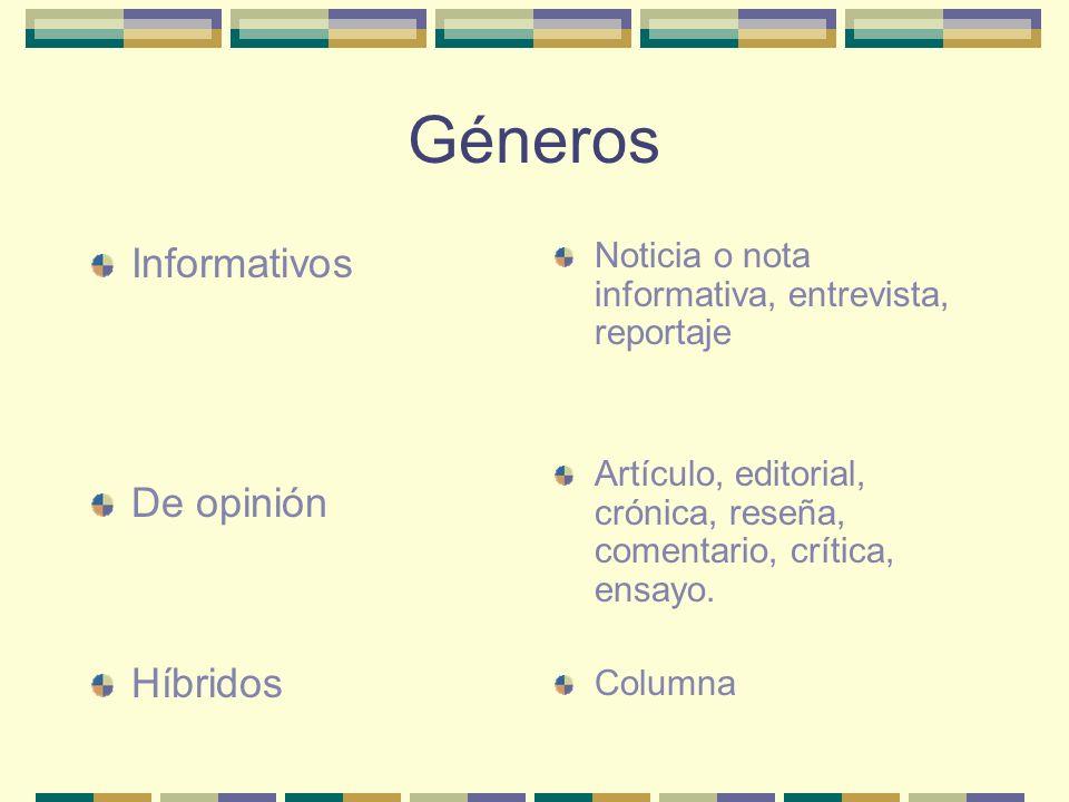 Géneros Informativos De opinión Híbridos Noticia o nota informativa, entrevista, reportaje Artículo, editorial, crónica, reseña, comentario, crítica, ensayo.