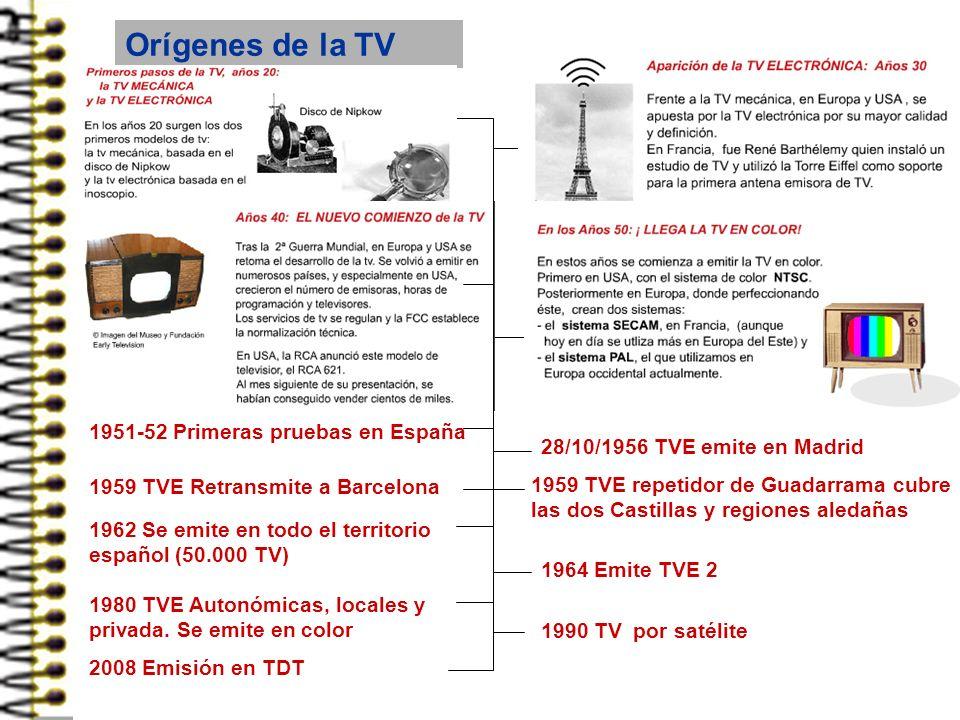 Orígenes de la TV 28/10/1956 TVE emite en Madrid 1951-52 Primeras pruebas en España 1959 TVE Retransmite a Barcelona 1959 TVE repetidor de Guadarrama
