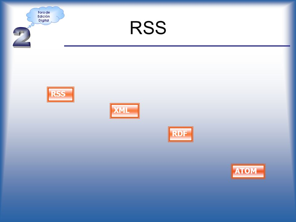 RSS ATOM XML RDF Foro de Edición Digital