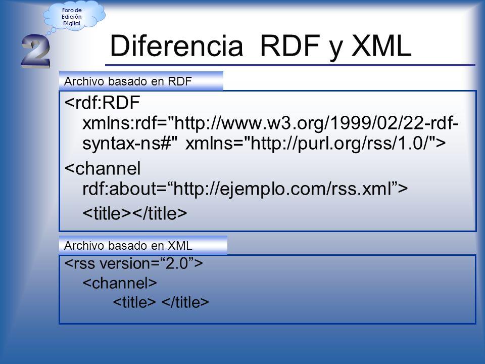 Diferencia RDF y XML Foro de Edición Digital Archivo basado en RDF Archivo basado en XML