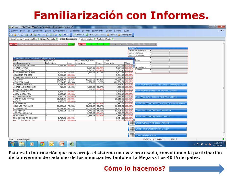 Familiarización con Informes.