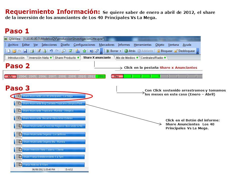 Paso 1 Requerimiento Información: Se quiere saber de enero a abril de 2012, el share de la inversión de los anunciantes de Los 40 Principales Vs La Mega.
