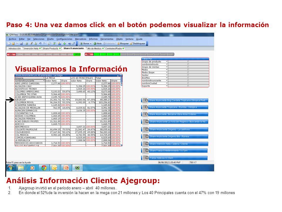 Paso 4: Una vez damos click en el botón podemos visualizar la información Visualizamos la Información Análisis Información Cliente Ajegroup: 1.Ajegroup invirtió en el período enero – abril 40 millones..
