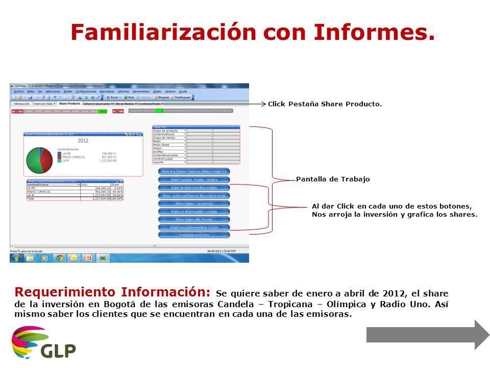 Familiarización con Informes. Click Pestaña Share Producto. Pantalla de Trabajo Requerimiento Información: Se quiere saber de enero a abril de 2012, e