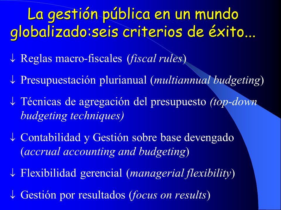 La gestión pública en un mundo globalizado:seis criterios de éxito... Reglas macro-fiscales (fiscal rules) Presupuestación plurianual (multiannual bud