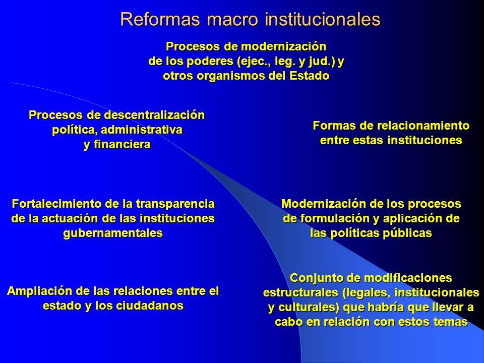Reformas macro institucionales Procesos de modernización de los poderes (ejec., leg. y jud.) y otros organismos del Estado Formas de relacionamiento e