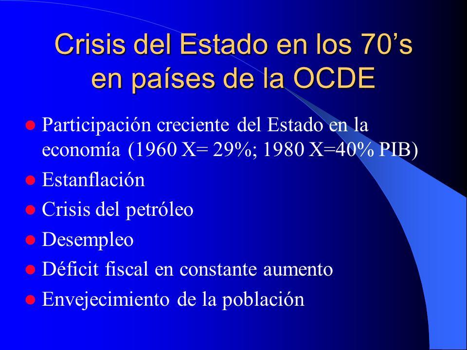 Crisis del Estado en los 70s en países de la OCDE Participación creciente del Estado en la economía (1960 X= 29%; 1980 X=40% PIB) Estanflación Crisis