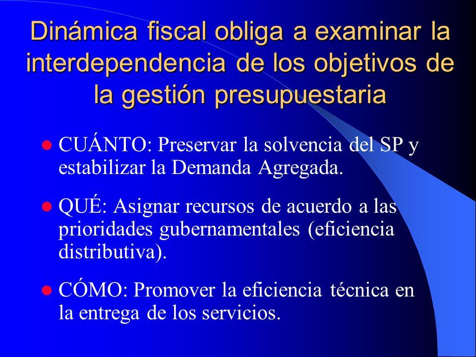 Dinámica fiscal obliga a examinar la interdependencia de los objetivos de la gestión presupuestaria CUÁNTO: Preservar la solvencia del SP y estabiliza