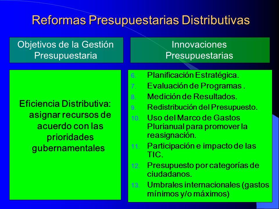 Reformas Presupuestarias Distributivas Eficiencia Distributiva: asignar recursos de acuerdo con las prioridades gubernamentales 6. Planificación Estra