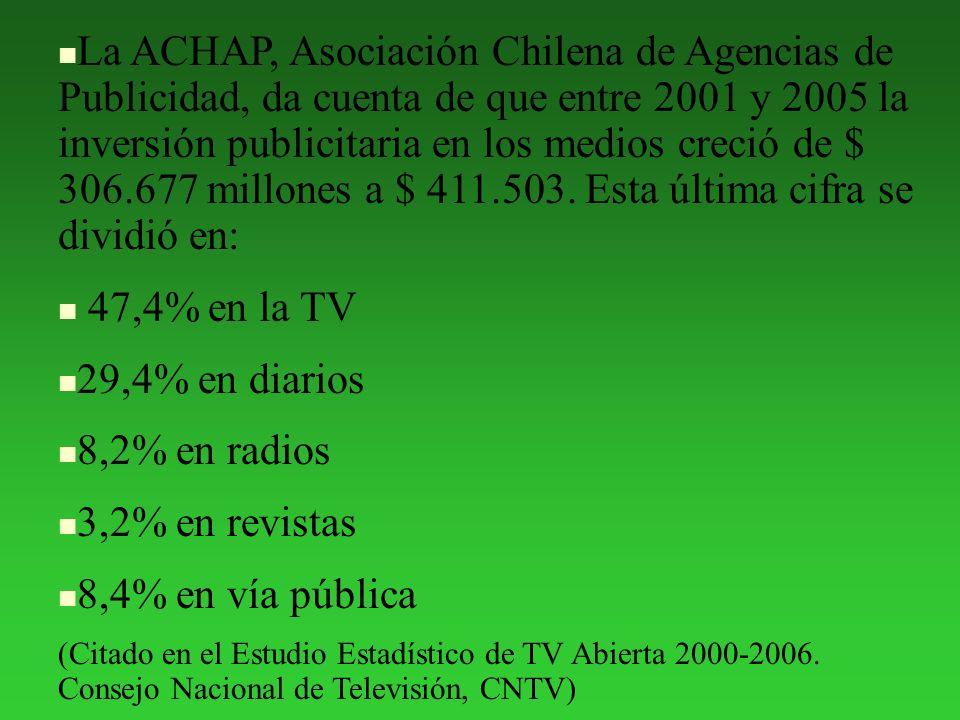 La ACHAP, Asociación Chilena de Agencias de Publicidad, da cuenta de que entre 2001 y 2005 la inversión publicitaria en los medios creció de $ 306.677 millones a $ 411.503.