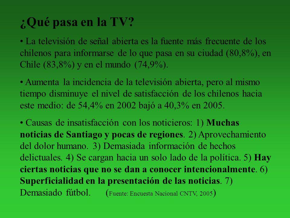 ¿Qué pasa en la TV.
