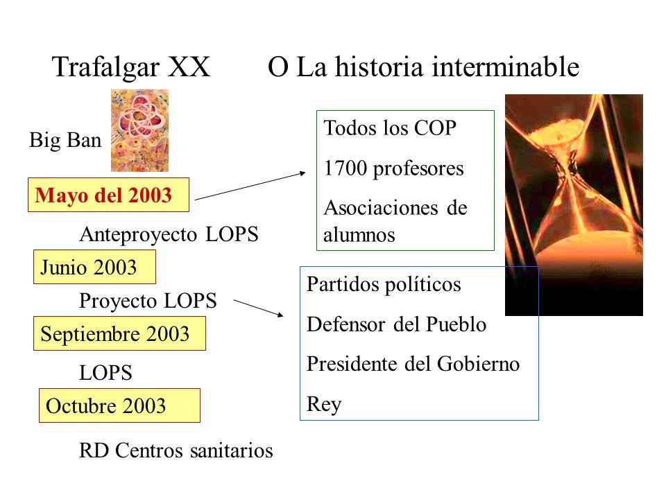Trafalgar XXO La historia interminable Mayo del 2003 Big Ban Anteproyecto LOPS Proyecto LOPS LOPS Todos los COP 1700 profesores Asociaciones de alumnos Junio 2003 Septiembre 2003 Octubre 2003 Partidos políticos Defensor del Pueblo Presidente del Gobierno Rey RD Centros sanitarios