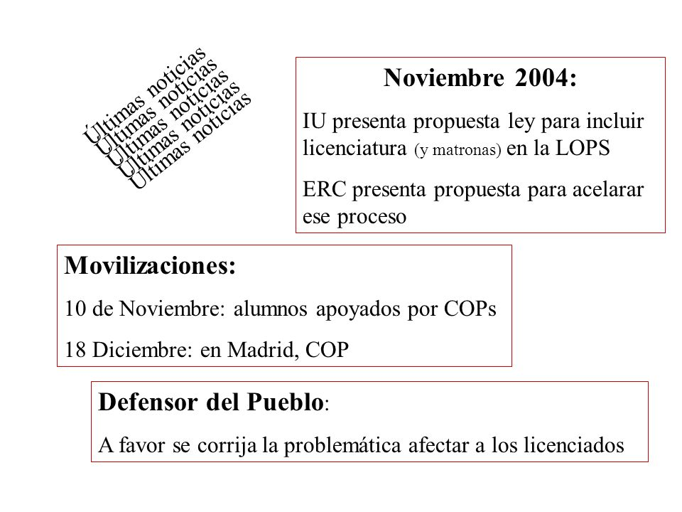 Últimas noticias Noviembre 2004: IU presenta propuesta ley para incluir licenciatura (y matronas) en la LOPS ERC presenta propuesta para acelarar ese proceso Movilizaciones: 10 de Noviembre: alumnos apoyados por COPs 18 Diciembre: en Madrid, COP Defensor del Pueblo : A favor se corrija la problemática afectar a los licenciados